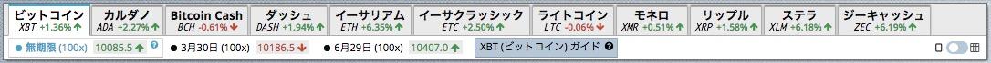 BitMEX取扱通貨